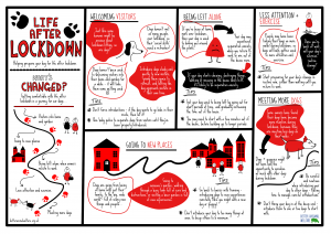 Overview - Tips for Preparing Dogs for Life After Lockdown